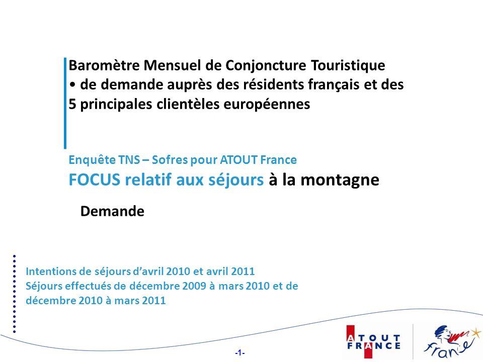 -1- 1 Baromètre Mensuel de Conjoncture Touristique de demande auprès des résidents français et des 5 principales clientèles européennes Enquête TNS –