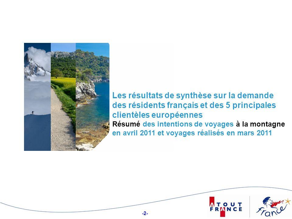 -2- Les résultats de synthèse sur la demande des résidents français et des 5 principales clientèles européennes Résumé des intentions de voyages à la