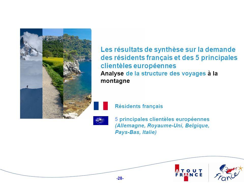 -28- Les résultats de synthèse sur la demande des résidents français et des 5 principales clientèles européennes Analyse de la structure des voyages à