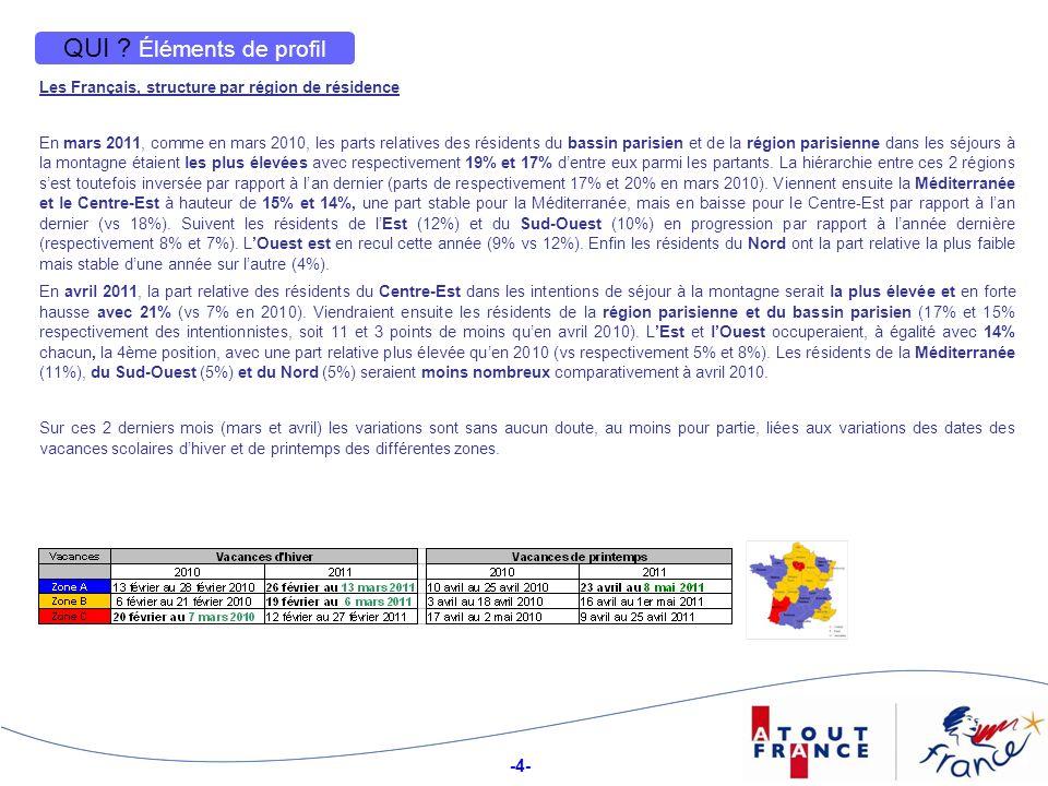 -4- 4 QUI ? Éléments de profil Les Français, structure par région de résidence En mars 2011, comme en mars 2010, les parts relatives des résidents du