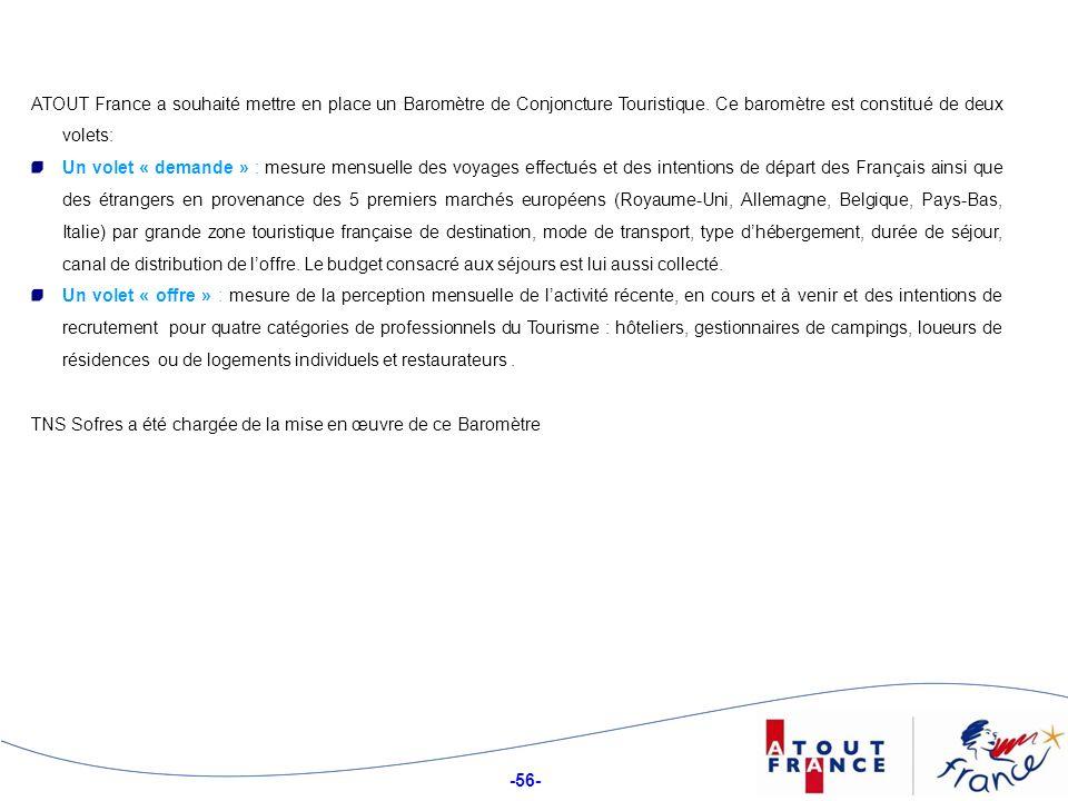 -56- ATOUT France a souhaité mettre en place un Baromètre de Conjoncture Touristique. Ce baromètre est constitué de deux volets: Un volet « demande »