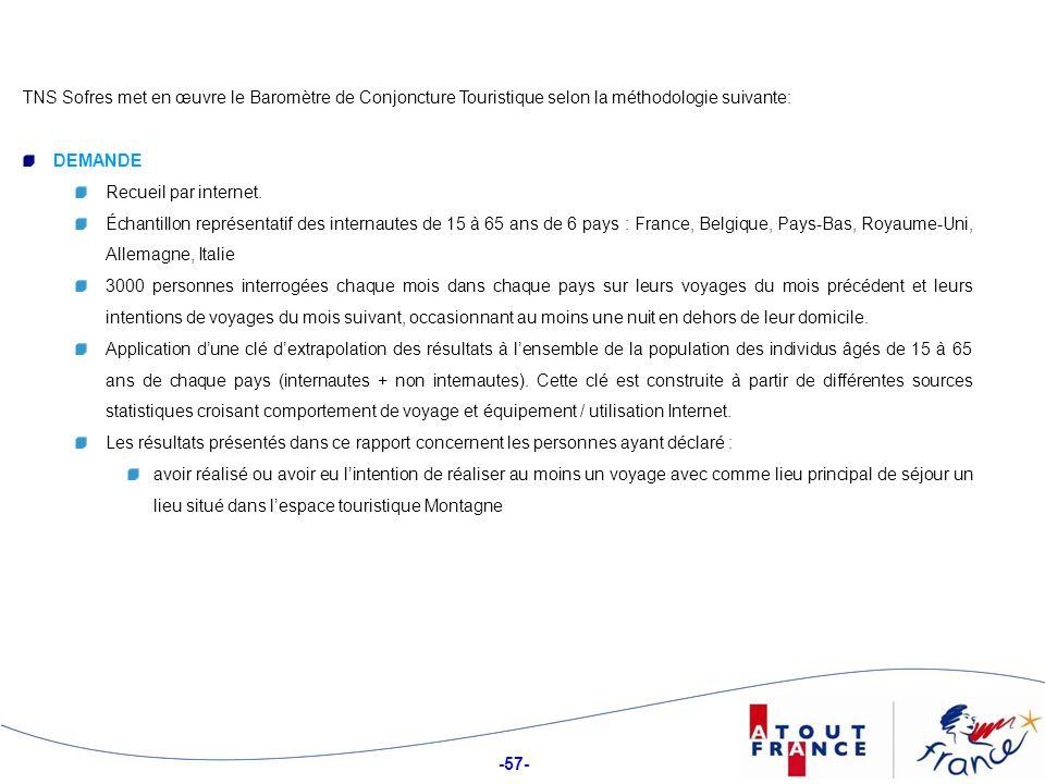 -57- TNS Sofres met en œuvre le Baromètre de Conjoncture Touristique selon la méthodologie suivante: DEMANDE Recueil par internet. Échantillon représe
