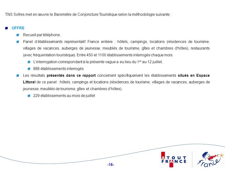 -16- TNS Sofres met en œuvre le Baromètre de Conjoncture Touristique selon la méthodologie suivante : OFFRE Recueil par téléphone.