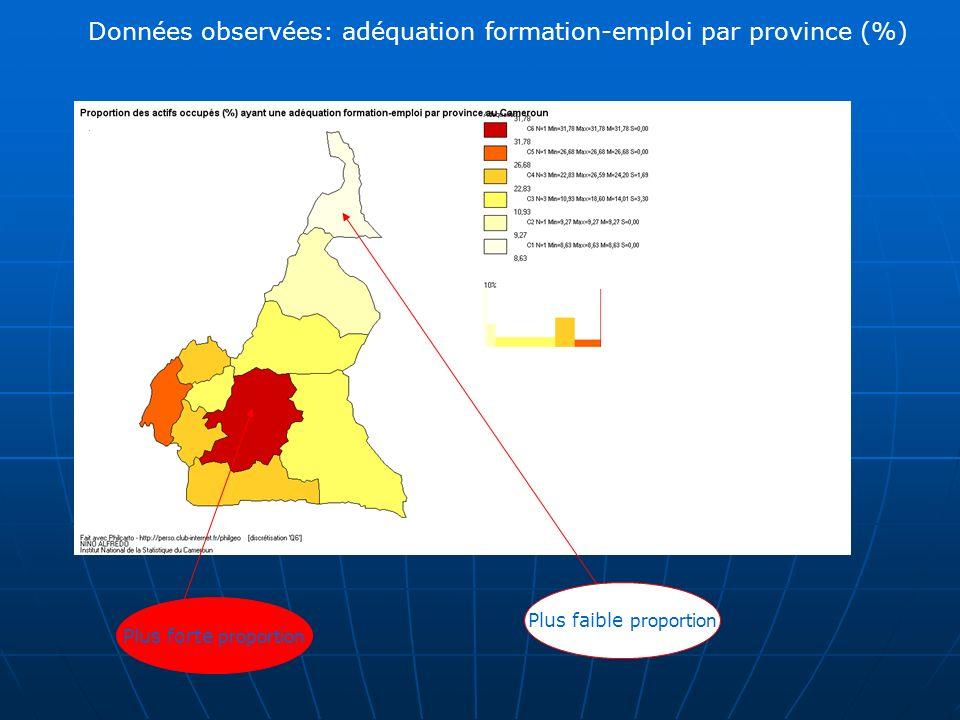 Plus faible proportion Plus forte proportion Données observées: adéquation formation-emploi par province (%)