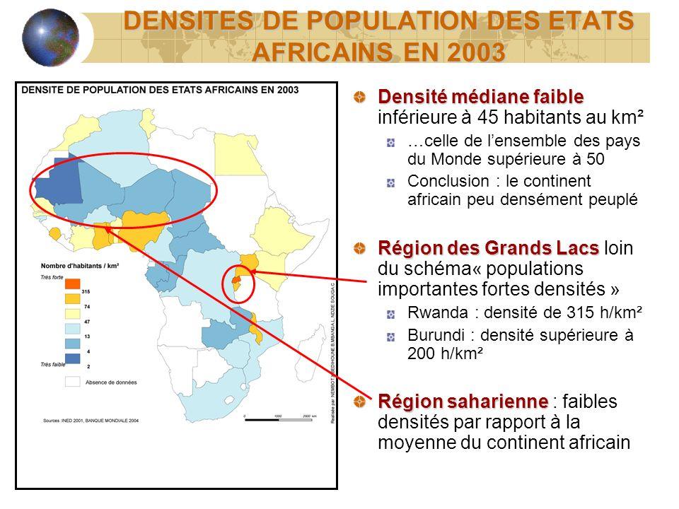 DENSITES DE POPULATION DES ETATS AFRICAINS EN 2003 Densité médiane faible Densité médiane faible inférieure à 45 habitants au km² …celle de lensemble