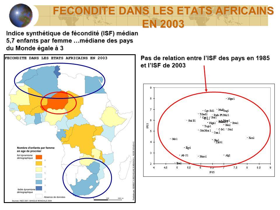 FECONDITE DANS LES ETATS AFRICAINS EN 2003 Pas de relation entre lISF des pays en 1985 et lISF de 2003 Indice synthétique de fécondité (ISF) médian 5,