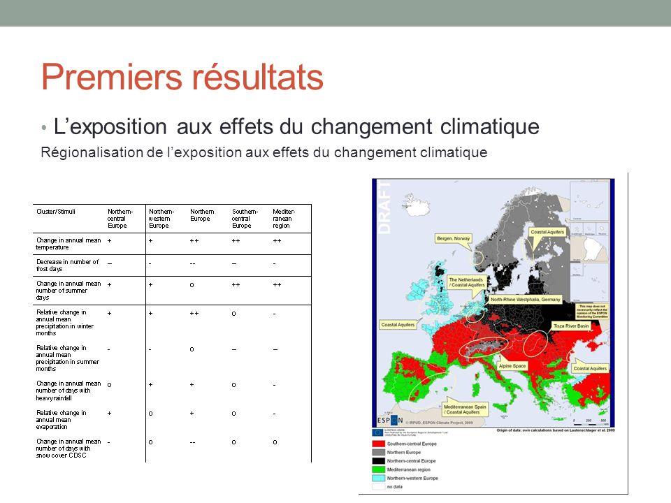 Premiers résultats Lexposition aux effets du changement climatique Régionalisation de lexposition aux effets du changement climatique