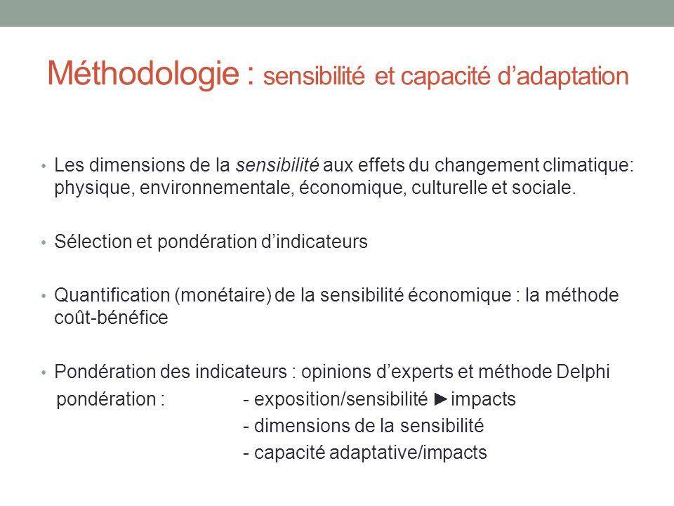 Méthodologie : sensibilité et capacité dadaptation Les dimensions de la sensibilité aux effets du changement climatique: physique, environnementale, économique, culturelle et sociale.