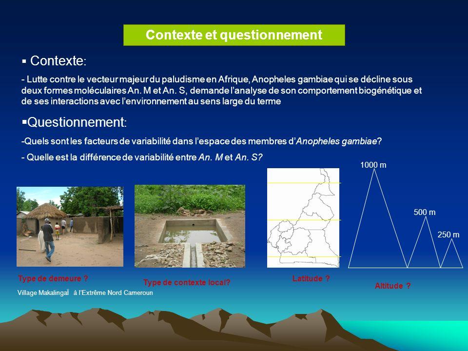 Contexte et questionnement Contexte : - Lutte contre le vecteur majeur du paludisme en Afrique, Anopheles gambiae qui se décline sous deux formes moléculaires An.