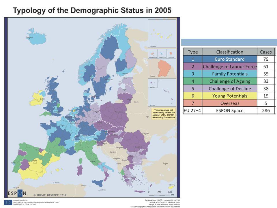 Typologie des régions françaises 7 11 5 3 4 DOM (régions) Euro-Standard, Family Potentials, Challenges of Ageing, Overseas
