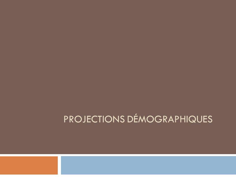Projections multi-régionales Modèle MULTIPOLES 287 régions Données et résultats Structure et mouvement démographique par âge et sexe pour chacune des régions Distinction entre migrations internes, intra-européennes et extra-européennes Principales analyses Population totale Structure par âge (vieillissement) Population active
