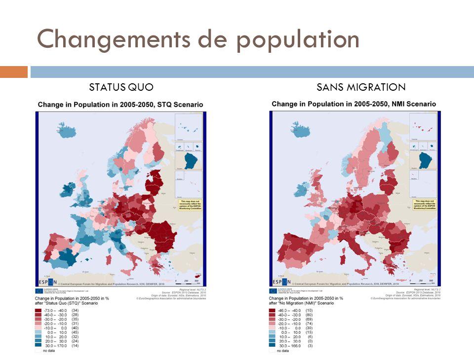 Changements de population (France) STATUS QUOSANS MIGRATION