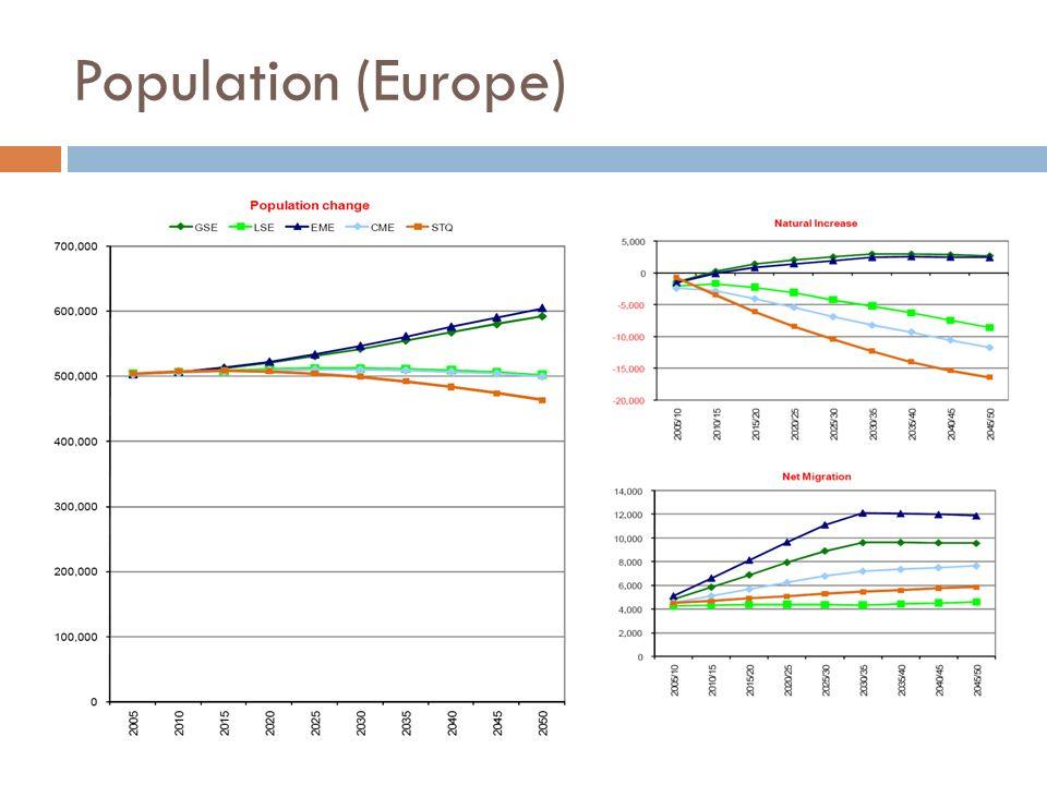 Population (France)