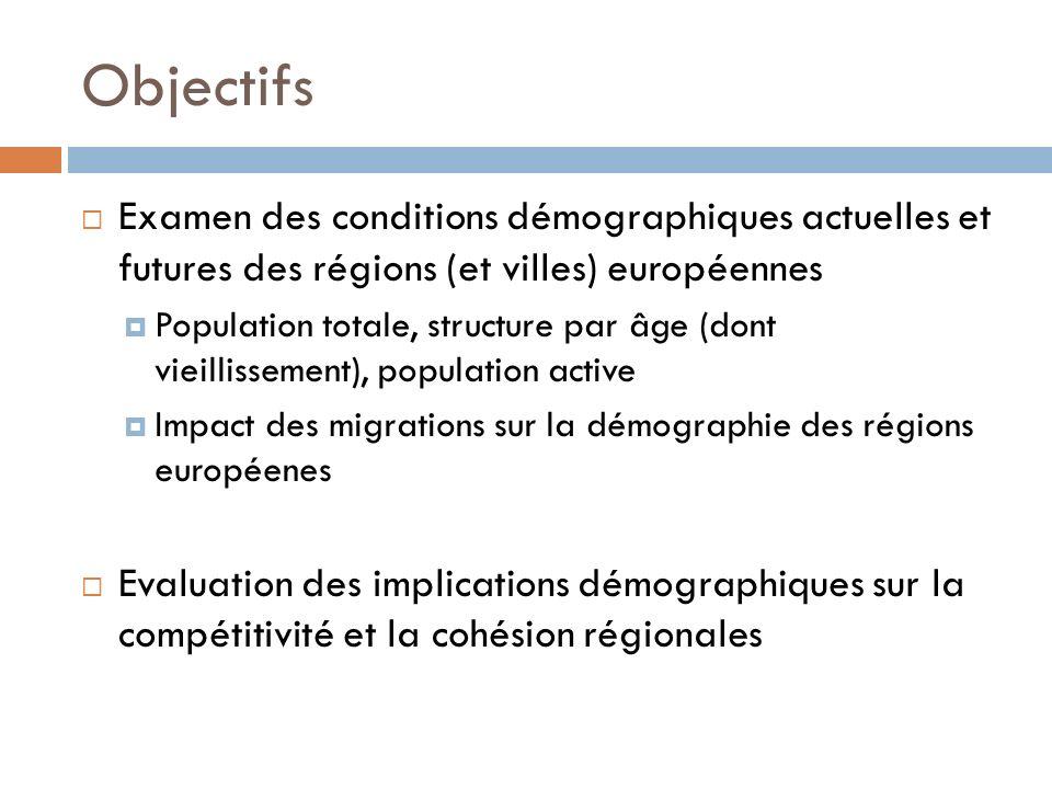 Echelles spatiales 31 pays (27+4) 287 régions NUTS-2 Dont les 26 régions françaises Quelques analyses au niveau NUTS-3 12 études de cas (dans 7 pays) Aucune étude de cas sur la France