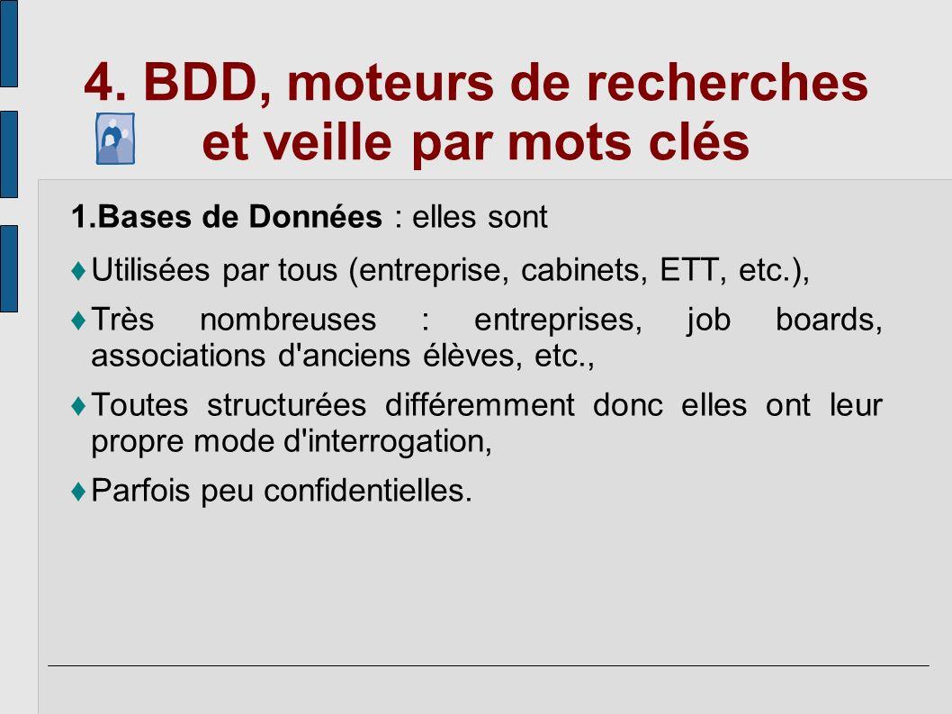 4. BDD, moteurs de recherches et veille par mots clés 1.Bases de Données : elles sont Utilisées par tous (entreprise, cabinets, ETT, etc.), Très nombr