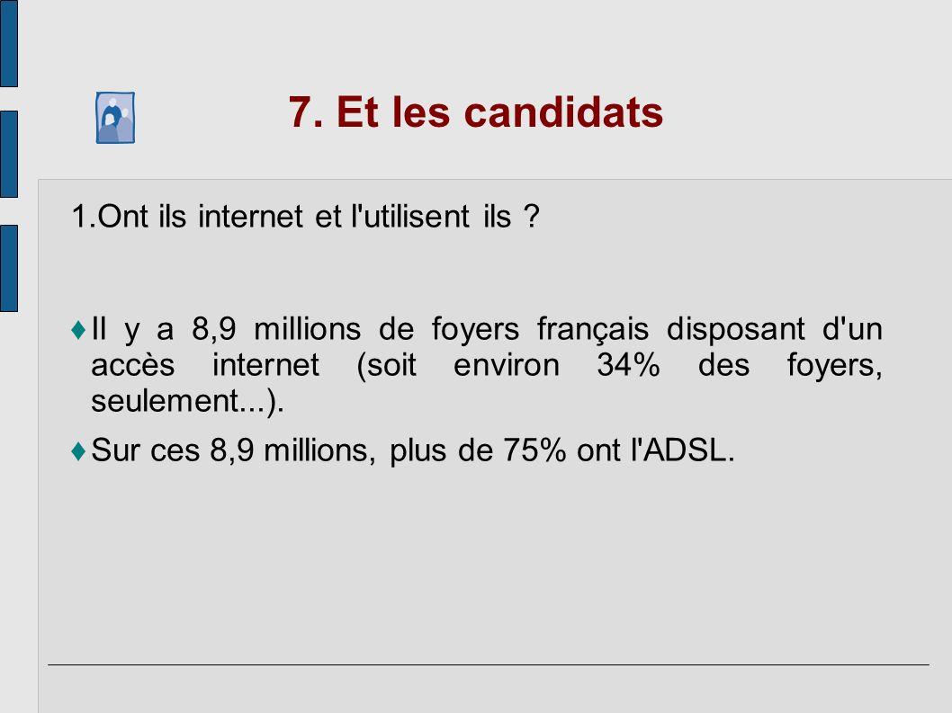 7. Et les candidats 1.Ont ils internet et l'utilisent ils ? Il y a 8,9 millions de foyers français disposant d'un accès internet (soit environ 34% des