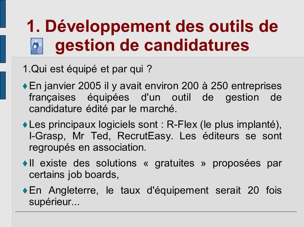 1. Développement des outils de gestion de candidatures 1.Qui est équipé et par qui ? En janvier 2005 il y avait environ 200 à 250 entreprises français