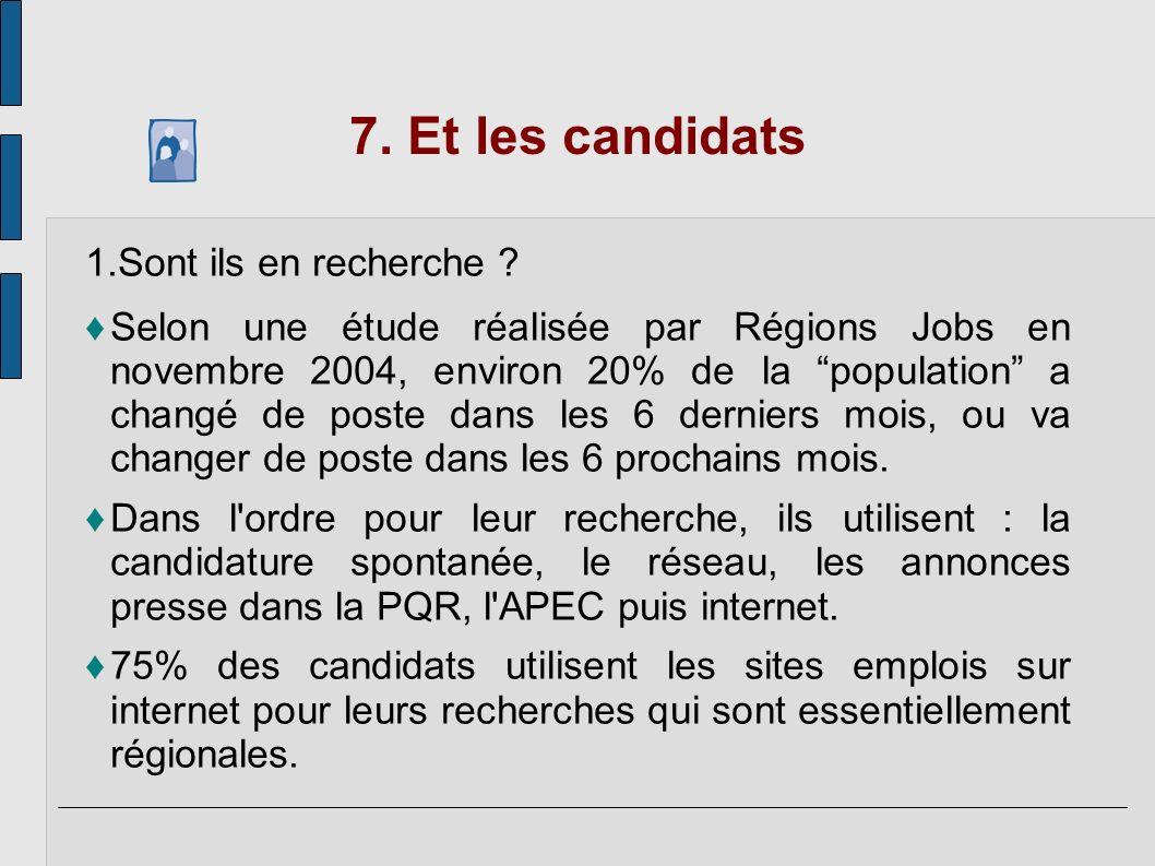 7. Et les candidats 1.Sont ils en recherche ? Selon une étude réalisée par Régions Jobs en novembre 2004, environ 20% de la population a changé de pos