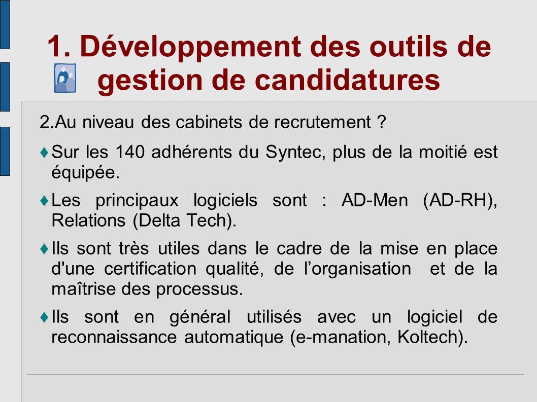 1. Développement des outils de gestion de candidatures 2.Au niveau des cabinets de recrutement ? Sur les 140 adhérents du Syntec, plus de la moitié es