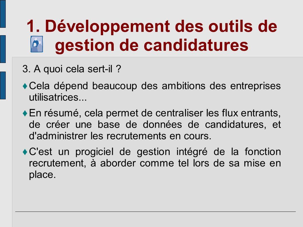 1. Développement des outils de gestion de candidatures 3. A quoi cela sert-il ? Cela dépend beaucoup des ambitions des entreprises utilisatrices... En