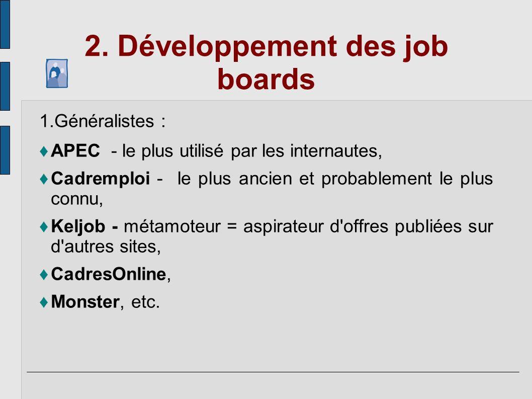 2. Développement des job boards 1.Généralistes : APEC - le plus utilisé par les internautes, Cadremploi - le plus ancien et probablement le plus connu
