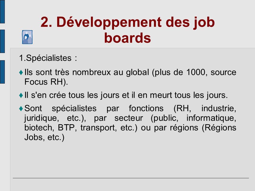 2. Développement des job boards 1.Spécialistes : Ils sont très nombreux au global (plus de 1000, source Focus RH). Il s'en crée tous les jours et il e