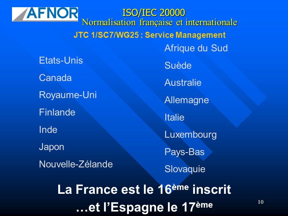 10 ISO/IEC 20000 JTC 1/SC7/WG25 : Service Management Normalisation française et internationale Etats-Unis Canada Royaume-Uni Finlande Inde Japon Nouve