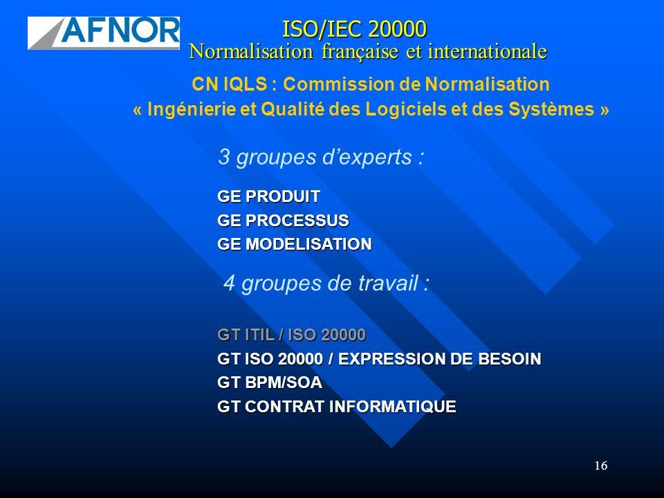 16 ISO/IEC 20000 CN IQLS : Commission de Normalisation « Ingénierie et Qualité des Logiciels et des Systèmes » Normalisation française et internationa