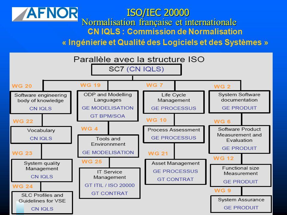 17 ISO/IEC 20000 CN IQLS : Commission de Normalisation « Ingénierie et Qualité des Logiciels et des Systèmes » Normalisation française et internationa