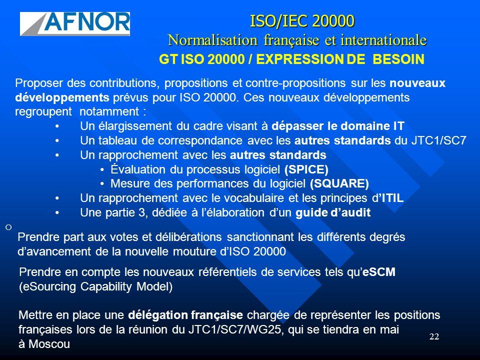 22 GT ISO 20000 / EXPRESSION DE BESOIN Normalisation française et internationale ISO/IEC 20000 Proposer des contributions, propositions et contre-prop