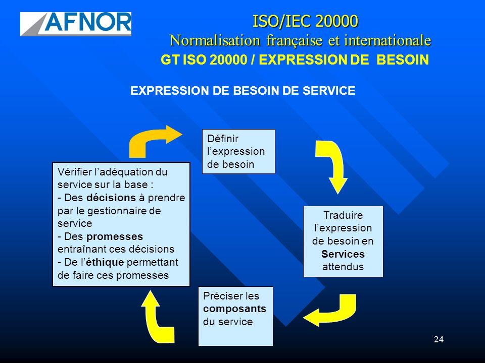 24 GT ISO 20000 / EXPRESSION DE BESOIN Normalisation française et internationale ISO/IEC 20000 Définir lexpression de besoin Traduire lexpression de b