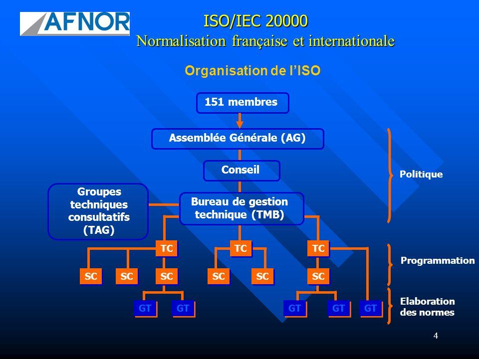 4 ISO/IEC 20000 Normalisation française et internationale Groupes techniques consultatifs (TAG) Politique Programmation Elaboration des normes Conseil