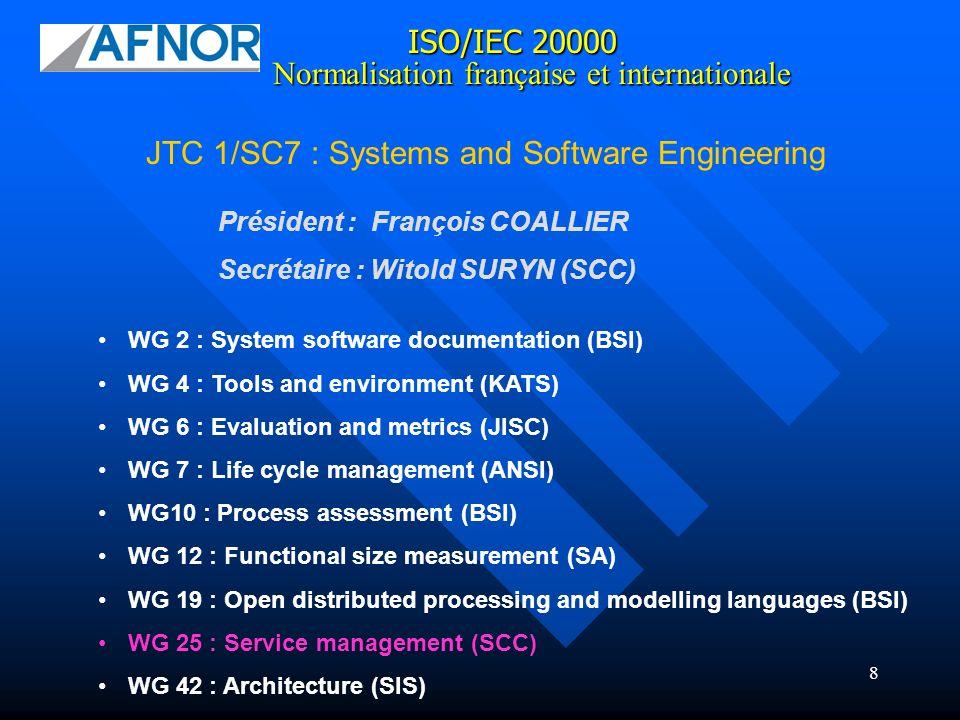 9 ISO/IEC 20000 JTC 1 / SC 7/ WG 25 : Service Management Normalisation française et internationale Sous-comité dédié à la gestion de services et ISO 20000.