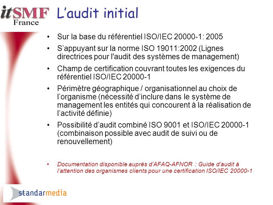 Laudit initial Sur la base du référentiel ISO/IEC 20000-1: 2005 Sappuyant sur la norme ISO 19011:2002 (Lignes directrices pour l'audit des systèmes de