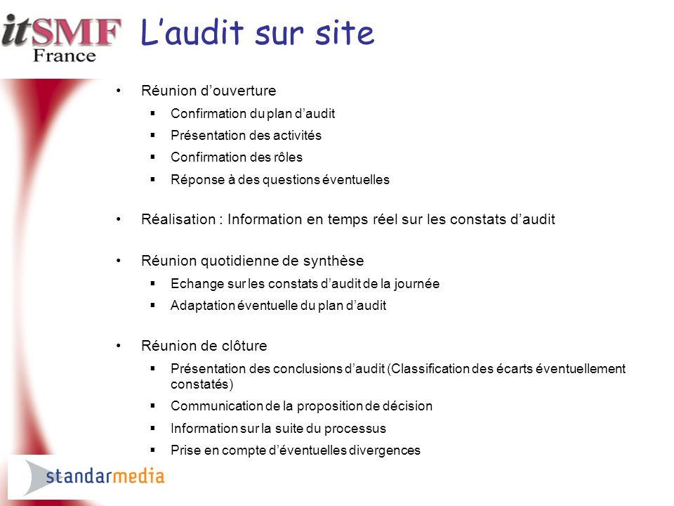 Laudit sur site Réunion douverture Confirmation du plan daudit Présentation des activités Confirmation des rôles Réponse à des questions éventuelles R