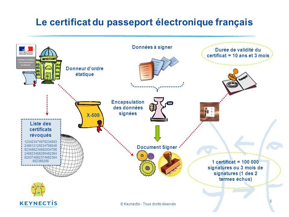 © Keynectis - Tous droits réservés 5 Le certificat du passeport électronique français Donneur dordre étatique Document Signer X-509 Liste des certific