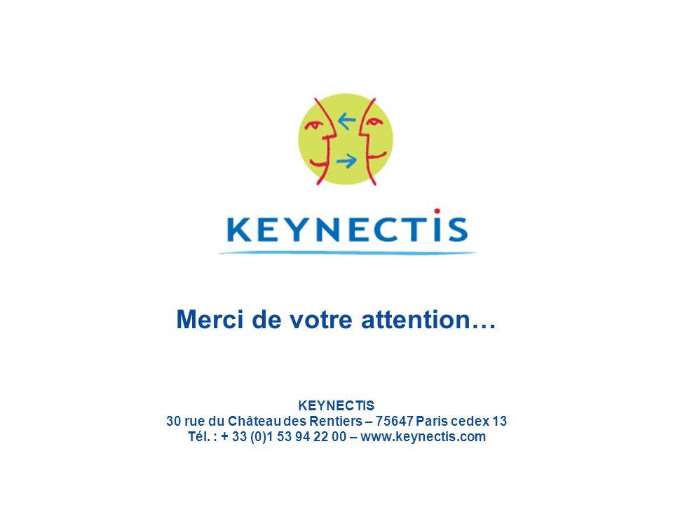 Merci de votre attention… KEYNECTIS 30 rue du Château des Rentiers – 75647 Paris cedex 13 Tél. : + 33 (0)1 53 94 22 00 – www.keynectis.com
