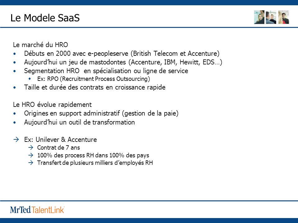 Le Modele SaaS Le marché du HRO Débuts en 2000 avec e-peopleserve (British Telecom et Accenture) Aujourdhui un jeu de mastodontes (Accenture, IBM, Hewitt, EDS…) Segmentation HRO en spécialisation ou ligne de service Ex: RPO (Recruitment Process Outsourcing) Taille et durée des contrats en croissance rapide Le HRO évolue rapidement Origines en support administratif (gestion de la paie) Aujourdhui un outil de transformation Ex: Unilever & Accenture Contrat de 7 ans 100% des process RH dans 100% des pays Transfert de plusieurs milliers demployés RH