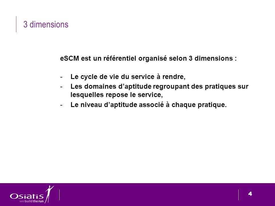 4 4 3 dimensions eSCM est un référentiel organisé selon 3 dimensions : -Le cycle de vie du service à rendre, -Les domaines daptitude regroupant des pr