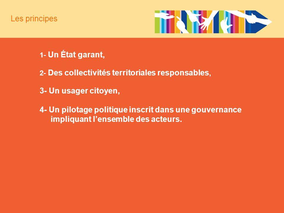 1- Un État garant, 2- Des collectivités territoriales responsables, 3- Un usager citoyen, 4- Un pilotage politique inscrit dans une gouvernance impliq
