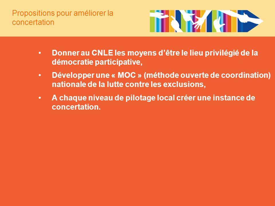 Donner au CNLE les moyens dêtre le lieu privilégié de la démocratie participative, Développer une « MOC » (méthode ouverte de coordination) nationale