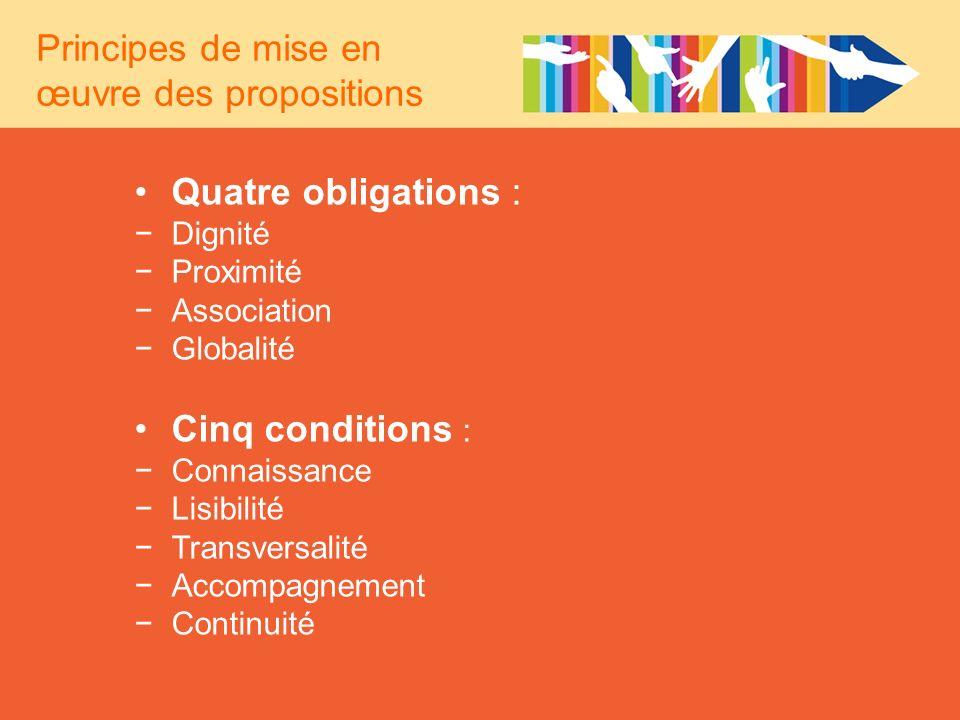 Quatre obligations : Dignité Proximité Association Globalité Cinq conditions : Connaissance Lisibilité Transversalité Accompagnement Continuité Princi