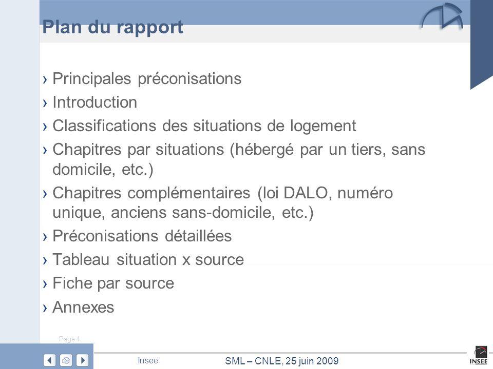 Page 4 SML – CNLE, 25 juin 2009 Insee Plan du rapport Principales préconisations Introduction Classifications des situations de logement Chapitres par
