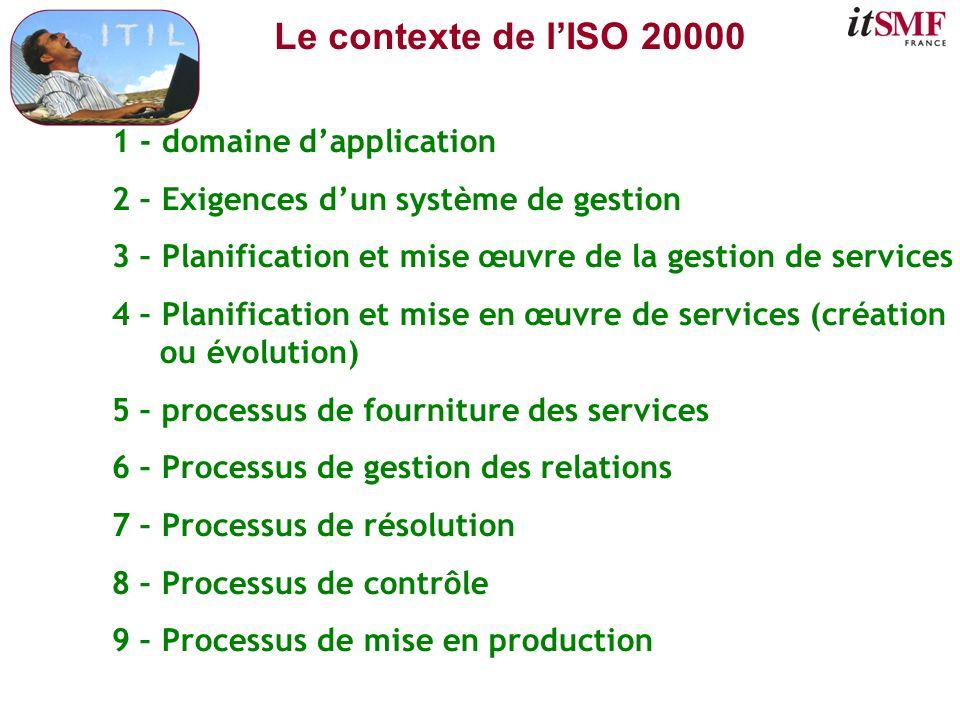 Le contexte de lISO 20000 1 - domaine dapplication 2 – Exigences dun système de gestion 3 – Planification et mise œuvre de la gestion de services 4 –