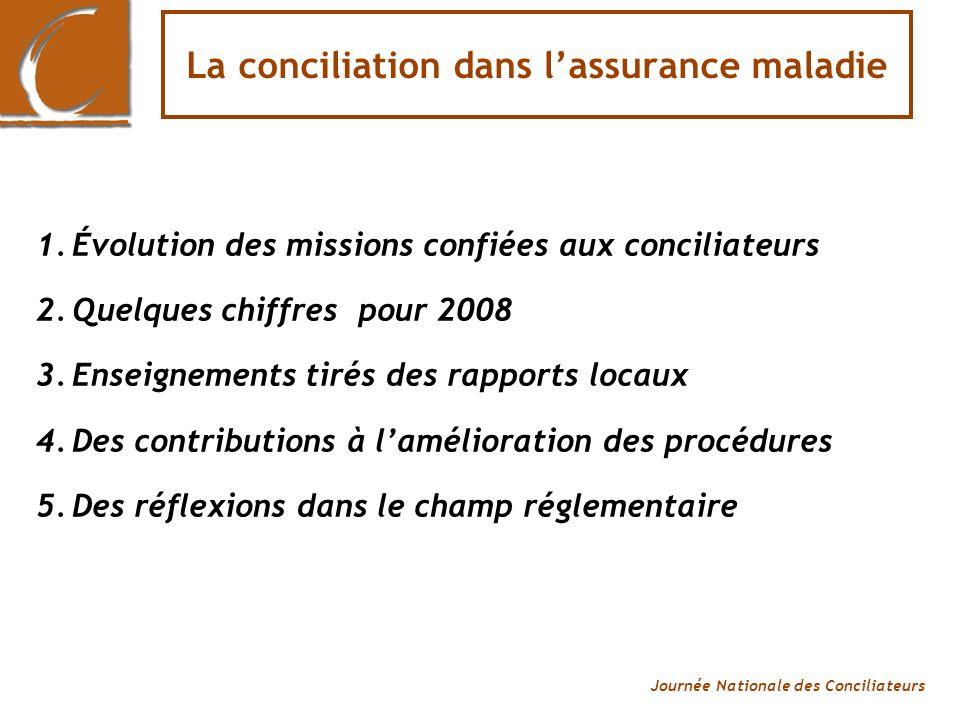 Journée Nationale des Conciliateurs La conciliation dans lassurance maladie 1.