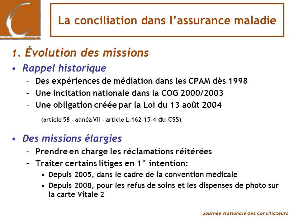 Journée Nationale des Conciliateurs La conciliation dans lassurance maladie 2.