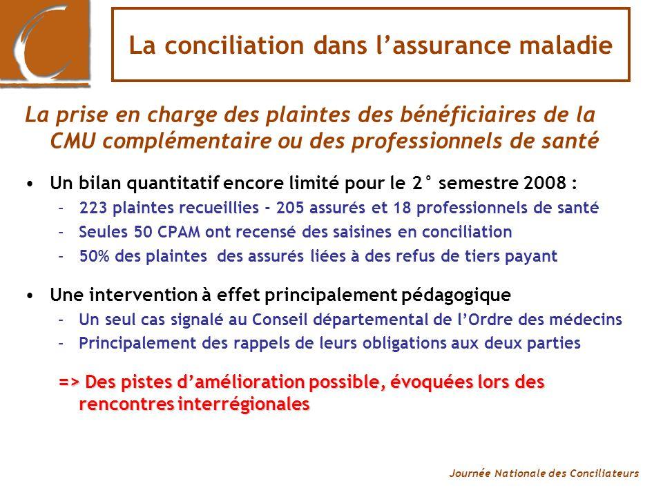Journée Nationale des Conciliateurs La conciliation dans lassurance maladie 3.