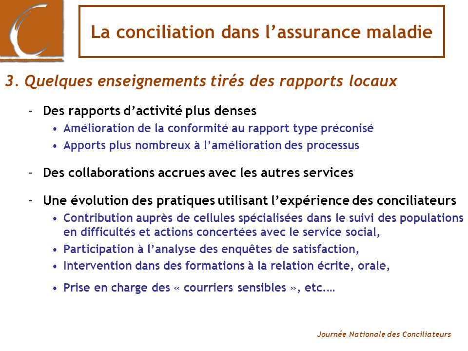 Journée Nationale des Conciliateurs La conciliation dans lassurance maladie 4.