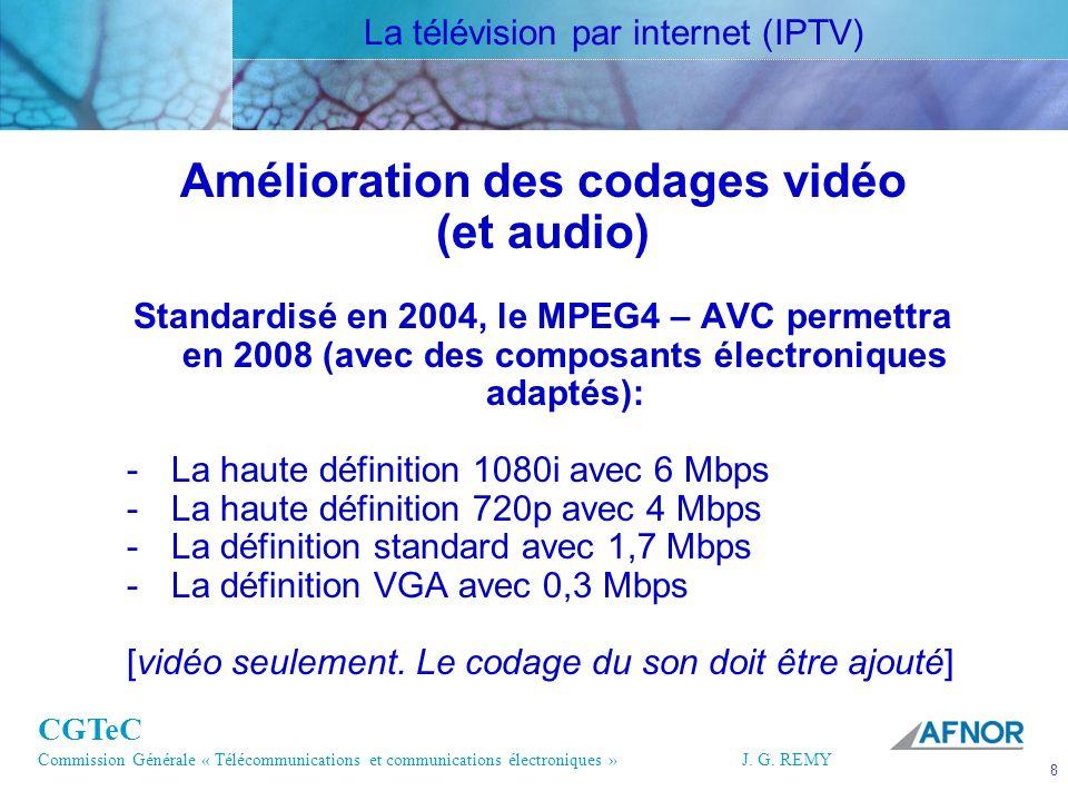 CGTeC Commission Générale « Télécommunications et communications électroniques » J. G. REMY 8 8J.G.R EMY Amélioration des codages vidéo (et audio) Sta