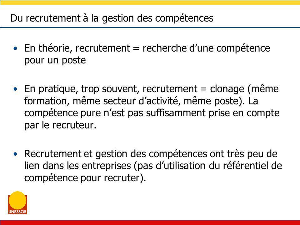 Du recrutement à la gestion des compétences En théorie, recrutement = recherche dune compétence pour un poste En pratique, trop souvent, recrutement = clonage (même formation, même secteur dactivité, même poste).